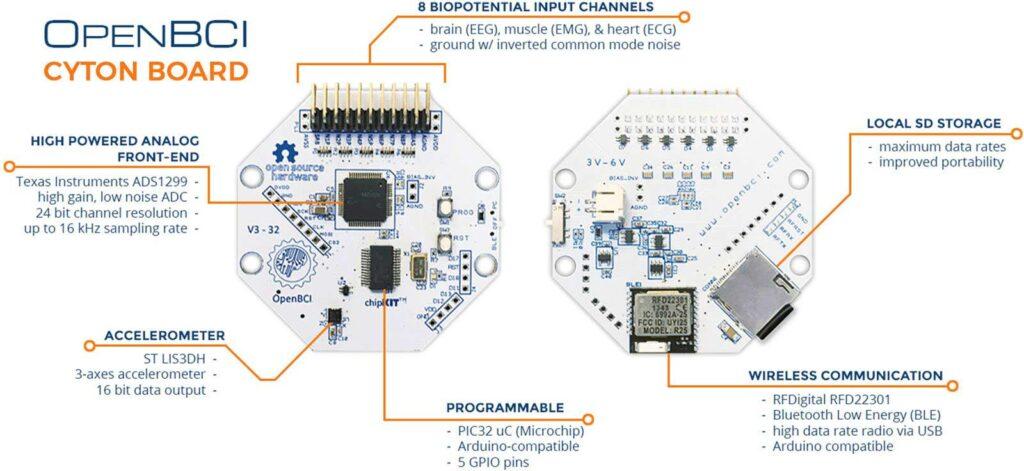 openbci beyin bilgisayar arayüzü